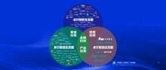 """千赢国际登录""""智联天下、智造未来""""产业生态"""